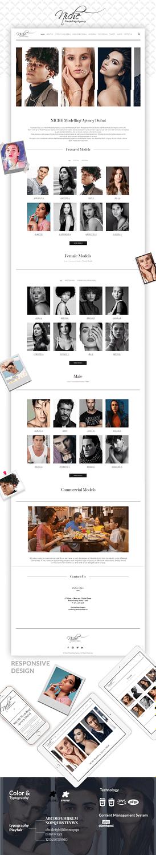 niche-models